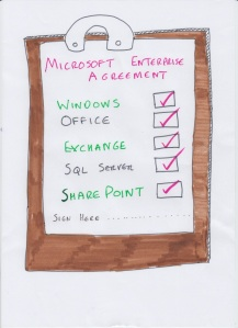 Microsoft enterprise agreement