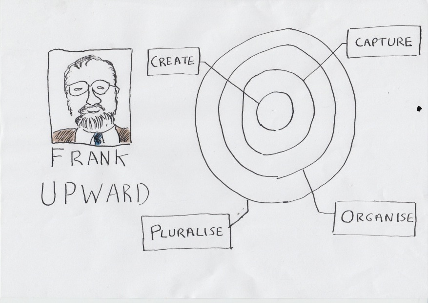 Sketch of Frank Upward next to a drawing of the continuum model