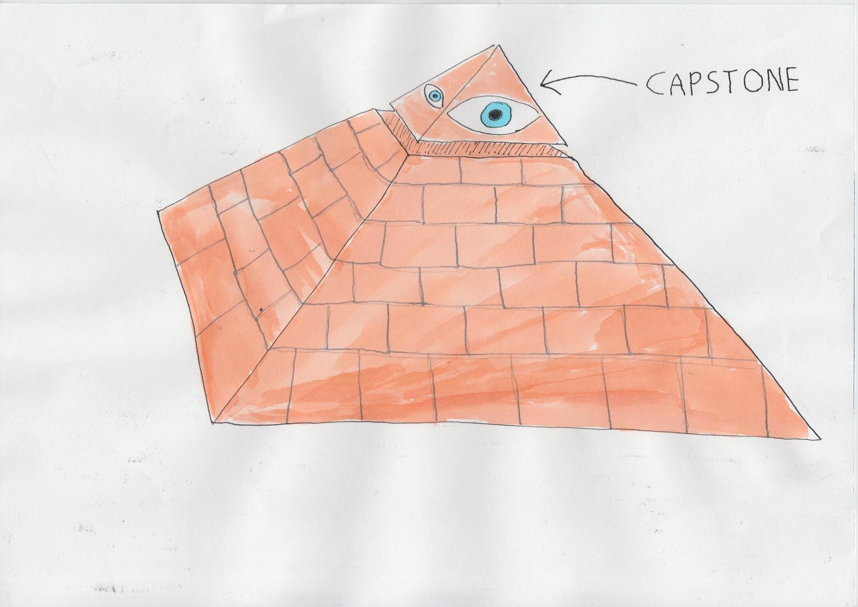 Best Capstone Project Ideas