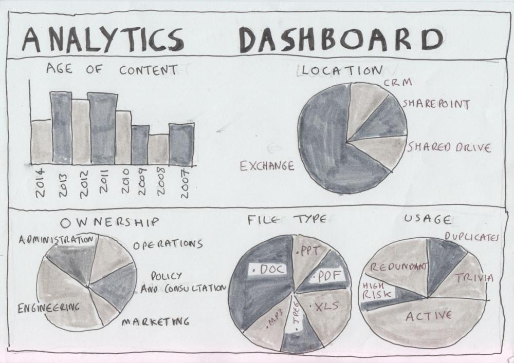 392-analytics 1