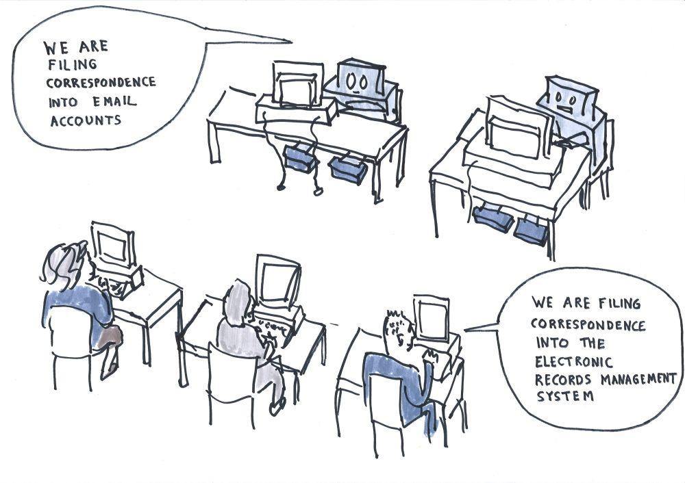 04-EDRM